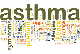 Asthma word picture