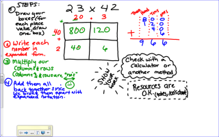 Box method picture form